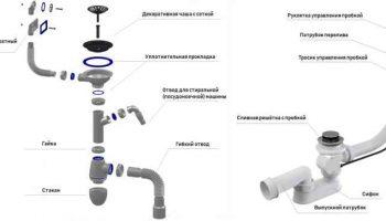 Как выбрать сифон для газирования воды?