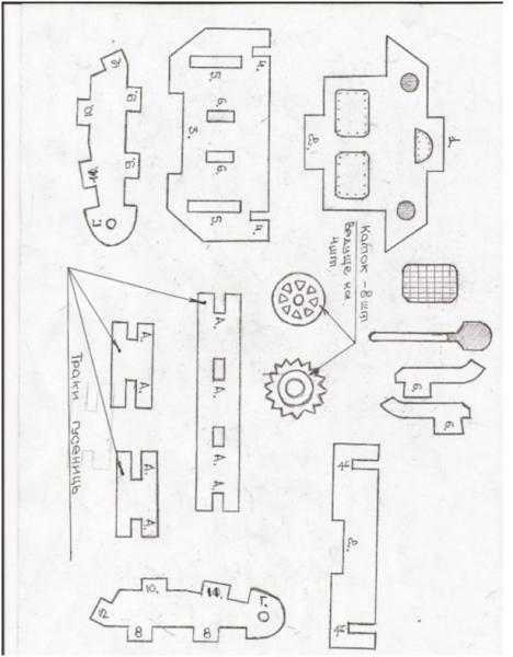 Другие элементы танка