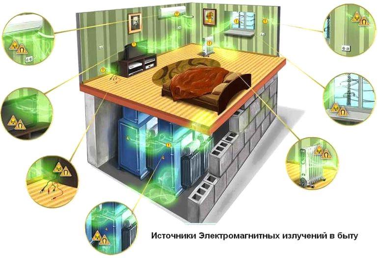 А ваша квартира соответствует всем нормам для комфортного проживания?