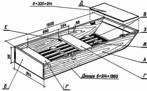 Конструкция фанерной самодельной лодки