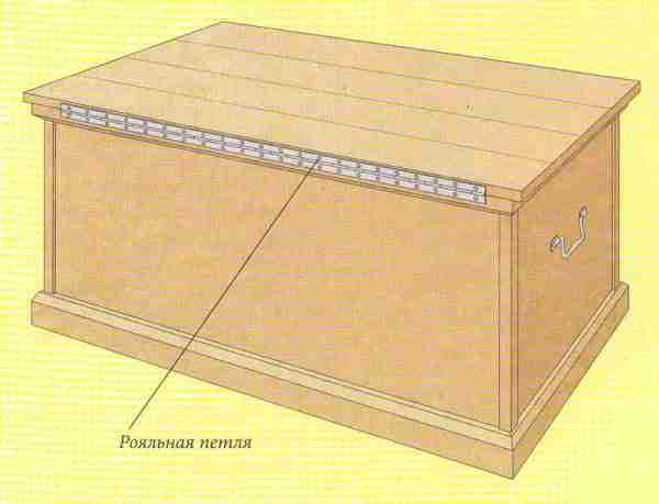 Крепление крышки рояльной петлёй