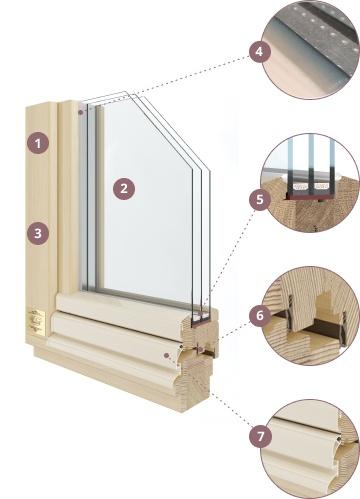 7 причин в пользу выбора деревянных окон со стеклопакетами