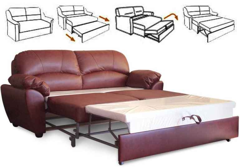 Самые распространённые ошибки при выборе нового дивана