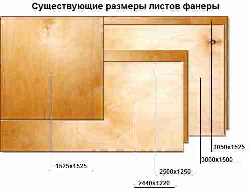 На рисунке показаны некоторые из существующих форматов данного листового материала