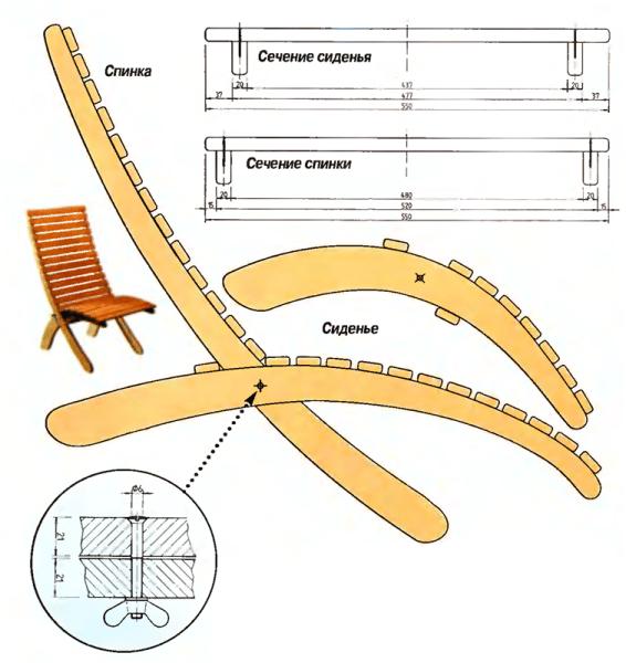 Особенностью данной конструкции является ее многофункциональность: если вы желаете лежать или сидеть, то вам достаточно соединить или более короткий элемент для кресла, или более длинный – под лежак.