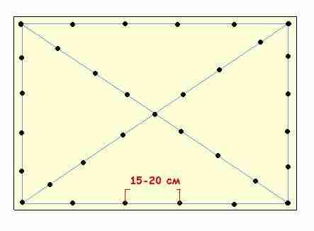 Перед тем как отдавать лист на раскрой обязательно отметьте все точки будущих креплений, это поможет вам ещё раз проверить правильность размеров раскроя