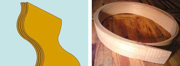 При желании можно изготовить лист фанеры любой формы и конфигурации