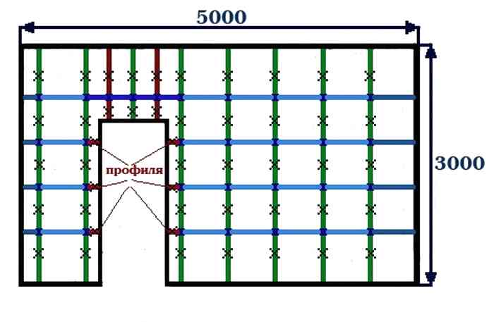 Что важно знать прежде чем крепить гипсокартон к кирпичной стене