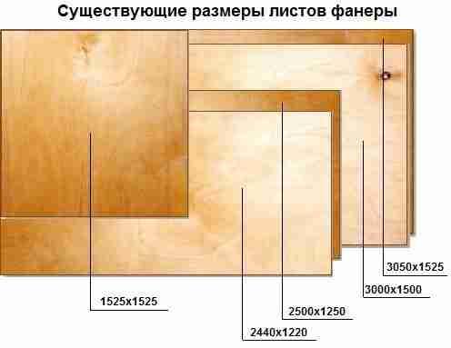 Размер фанеры 10 мм «от» и «до»
