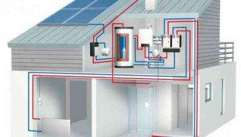Как не переплатить и выбрать правильную систему отопления