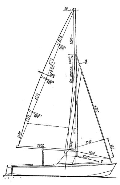 Схема парусного сооружения