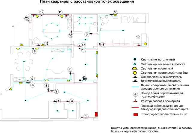 Как должны располагаться розетки и выключатели в квартире с точки зрения эргономики
