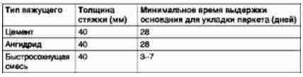 Таблица со временем высыхания стяжки в зависимости от состава смеси